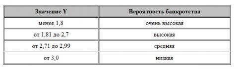 Банкротство_предприятия