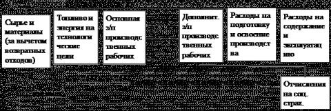 Отдельные_виды
