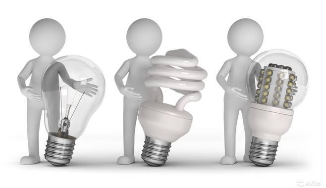Экономическая эффективность использования светодиодных ламп