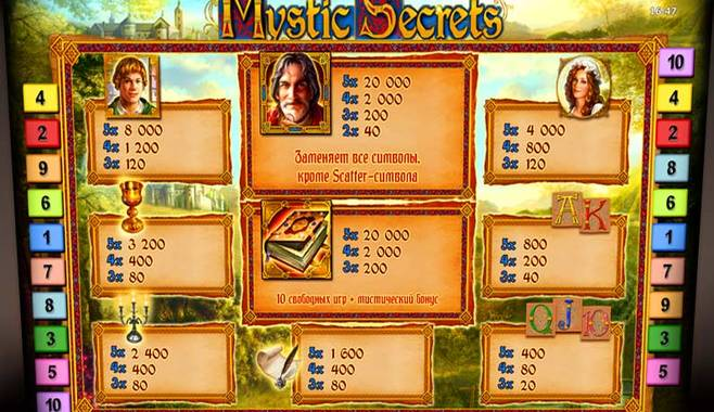 Mystic Secrets – новый игровой слот от Novomatic