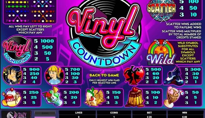Microgaming выпустила новый игровой слот под названием Vinyl Countdown